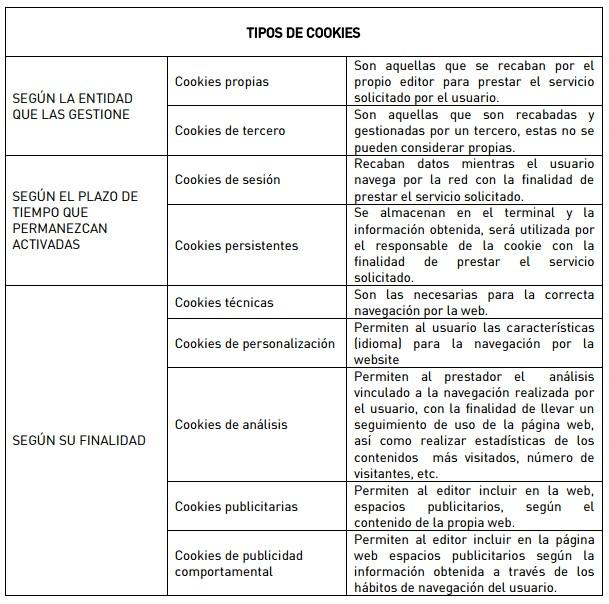 tabla-politica-cookies-01
